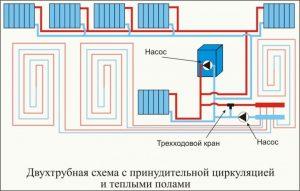пример схемы частного отопления